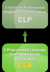 cla (1)